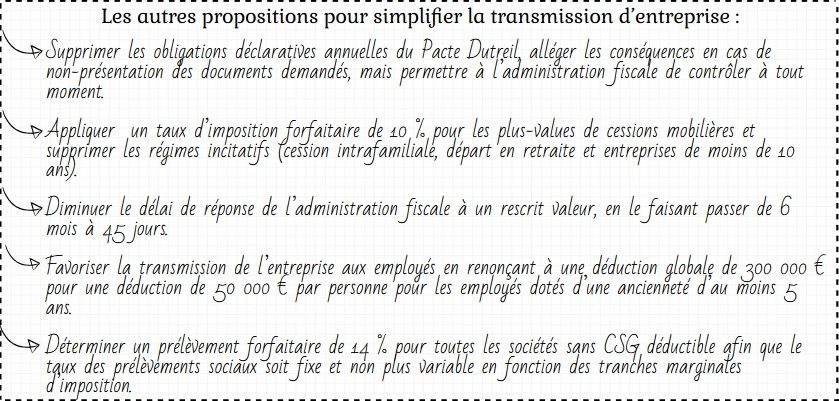 propositions-simplifier-transmission-dentreprise
