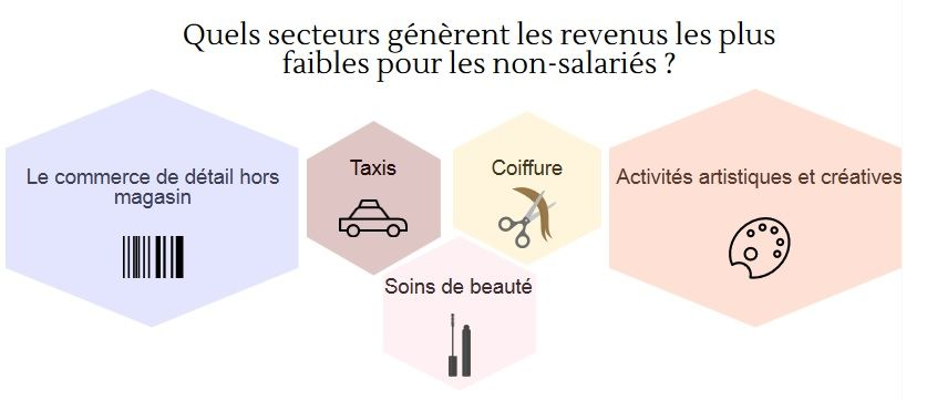 infographie-auto-entrepreneurs-2