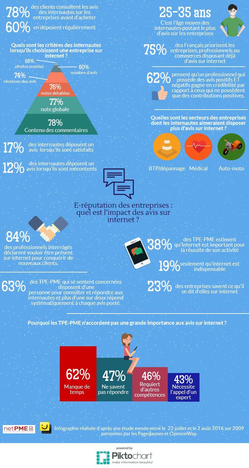 infographie-avis-internautes
