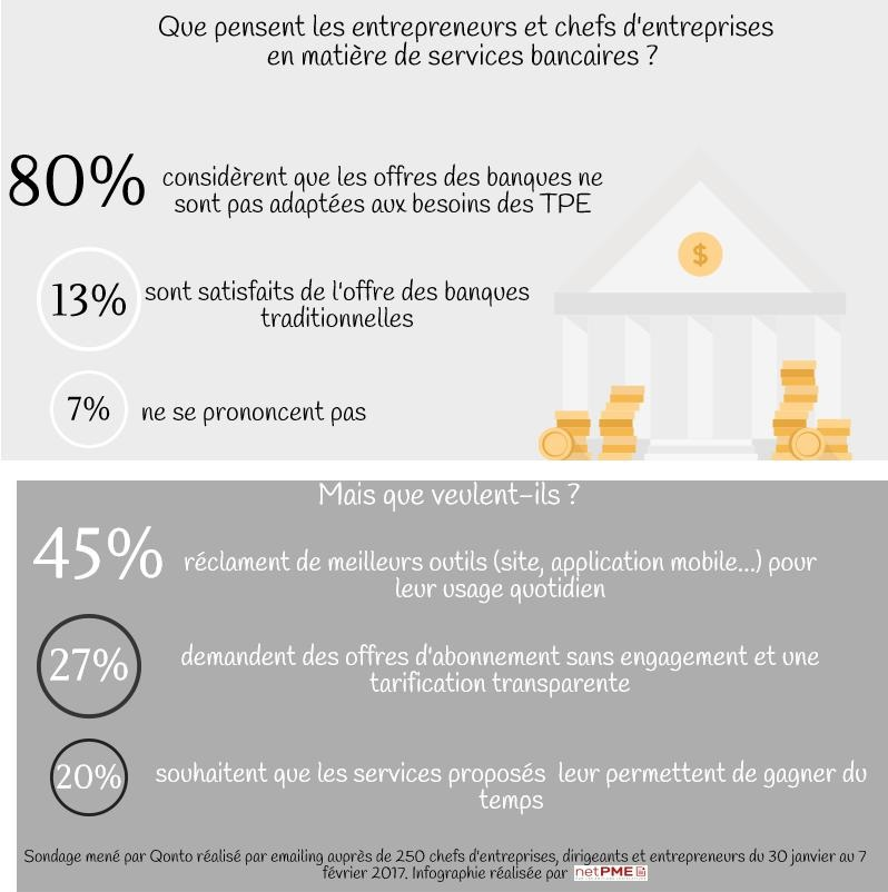infographie des comptes bancaires