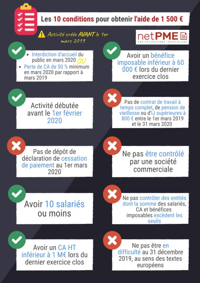 Aide de 1 500 € les 10 critères pour les TPE créées avant le 1er mars 2019 infographie