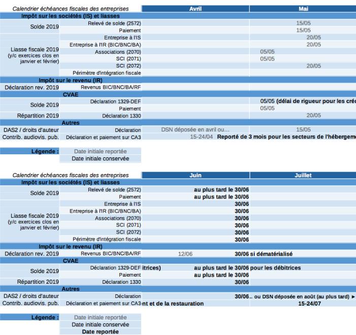 Calendrier détaillé des nouvelles échéances fiscales des entreprises DGFiP