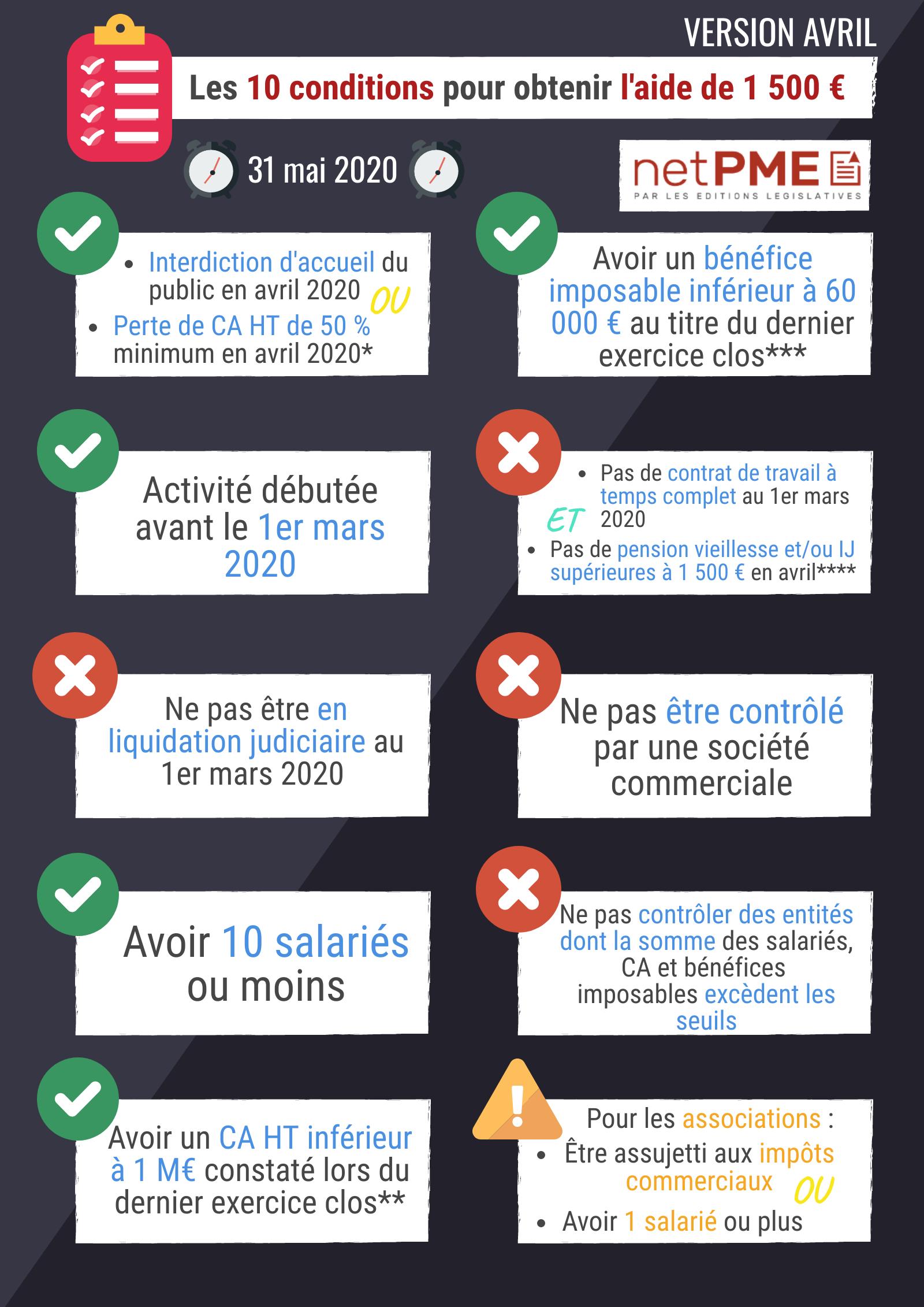 fonds de solidarité première aide premier volet mai netpme.fr 3